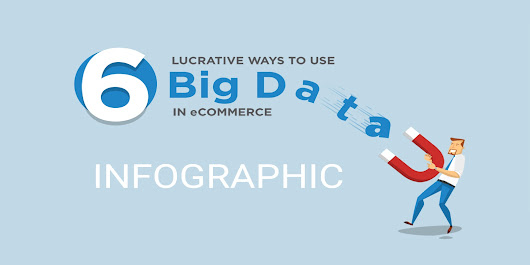6 Lucrative Ways To Use Big Data In eCommerce (Infographic)