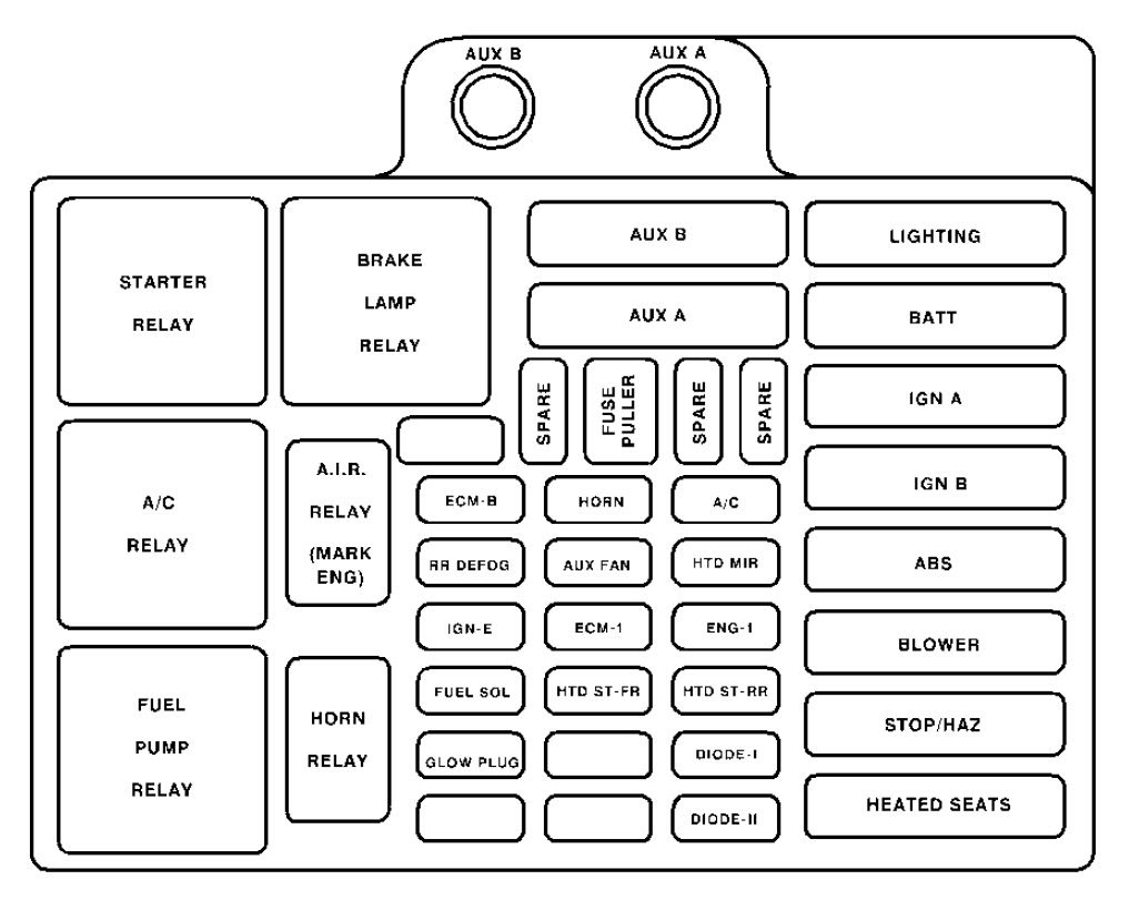 Fuse Box Diagram For 2006 Kium