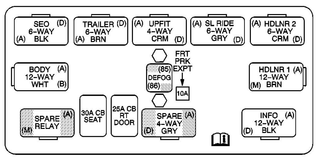 Gmc Sierra Mk1 2003 2004 Fuse Box Diagram Auto Genius