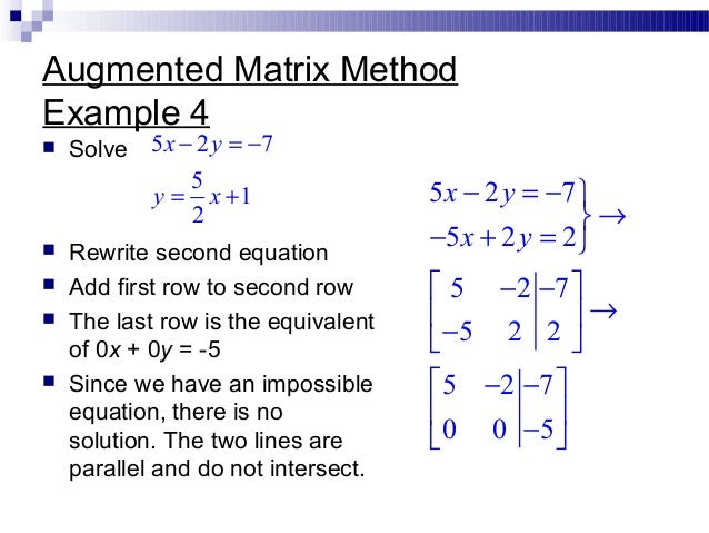 systems of linear equations & matrices