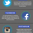 Top 5 Must Have Social Media Tools for Small Businesses | Tribe of Digital Natives - Digital Marketing