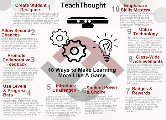 www.teachthought.com/wp-content/uploads/2015/11/learning-like-a-game-2c.png