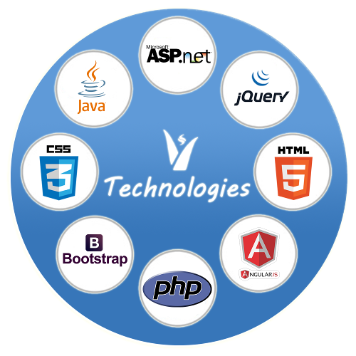 Software Development Company | Mobile Application Development | Graphics Designing Service | Volcor Software Ahmedabad, India