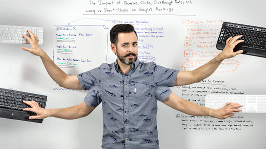 The Impact of Queries, Long and Short Clicks, and Click Through Rate on Google's Rankings - Whiteboard Friday