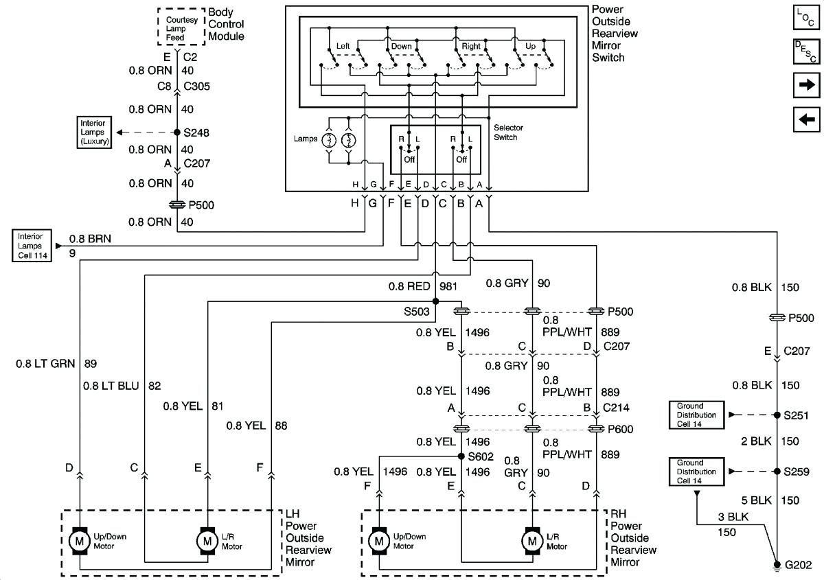 2000 Chevy Silverado Door Parts Diagram Wiring Schematic - Wiring Diagrams  DataUssel