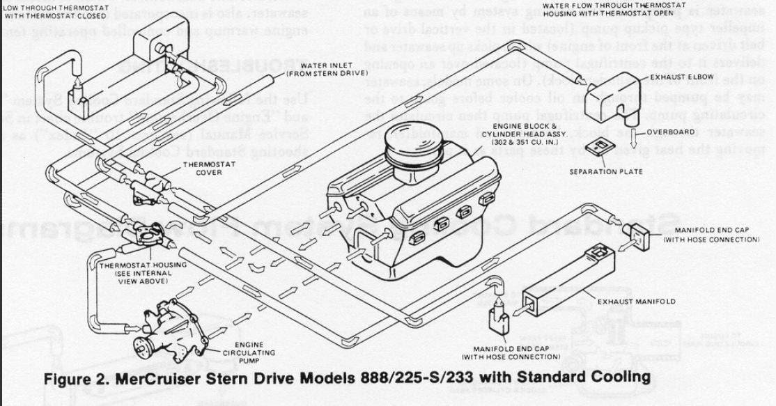 2002 Ford Engine Diagram