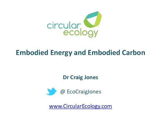Embodied energy and embodied embodied carbon
