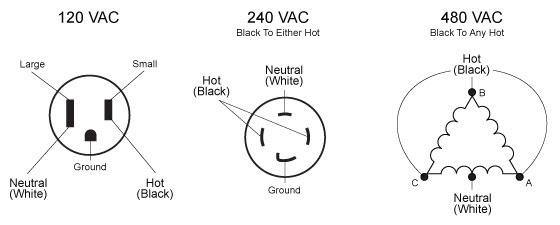 Diagram 3 Prong 120v Plug Wiring Diagram Full Version Hd Quality Wiring Diagram Pvdiagramxboxer Facilesicuro It