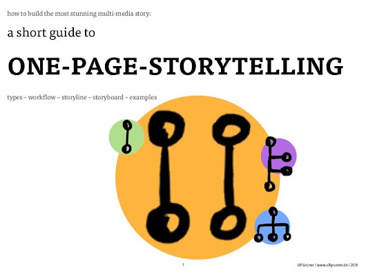 One-Page-/Parallax Storytelling: a short guide how to build the most …