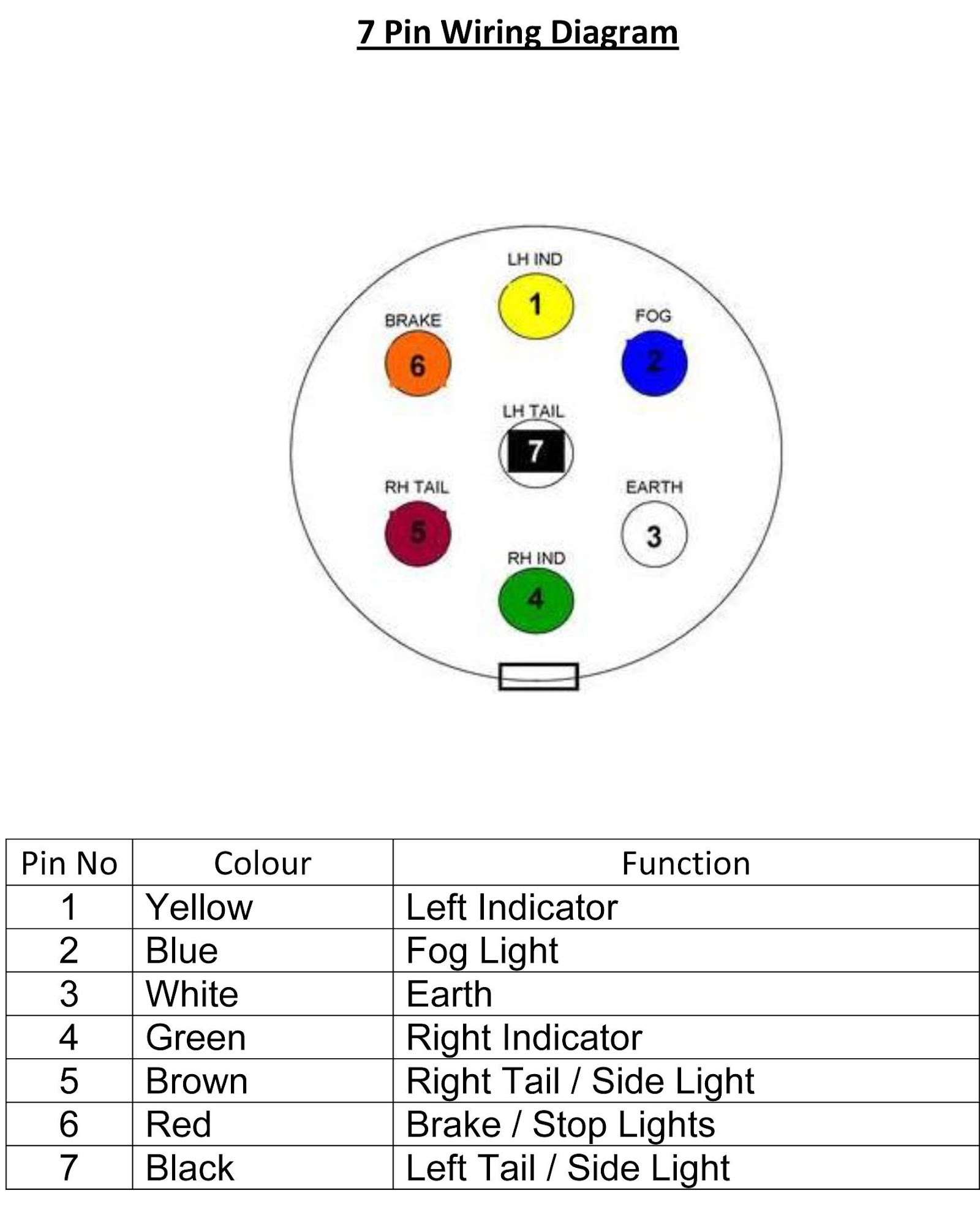 Schematic 7 Way Round Trailer Plug Wiring Diagram