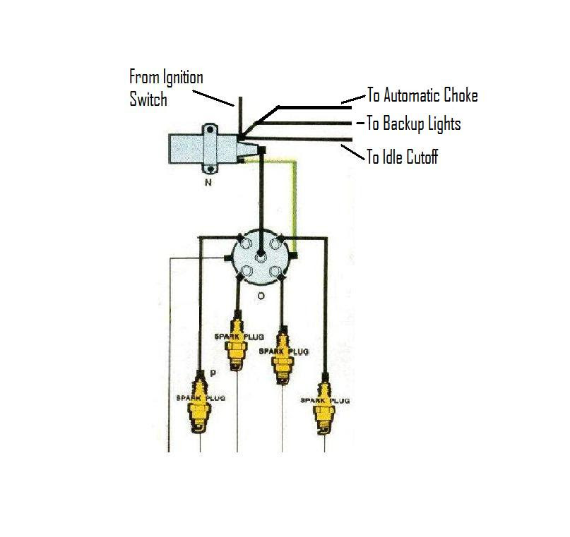 Vw Bug Coil Wiring Diagram Wiring Diagram Ultimate1 Ultimate1 Musikami It