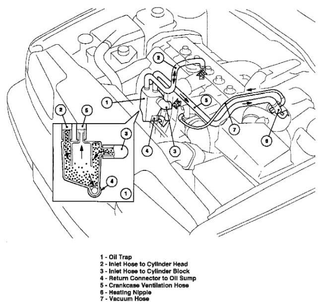 2006 Volvo V70 Engine Diagram : 04 Volvo Xc90 Engine