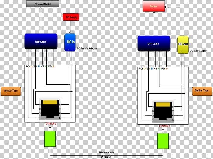 34 Poe Wiring Diagram