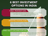 Which Bonds To Buy In India