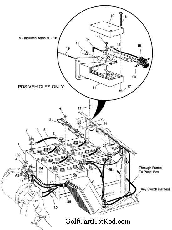 Ez Go Wiring Diagram 36 Volt Motor Pdf Diagram Base Website Motor Pdf Hrdiagramprint Logesderecherche Fr