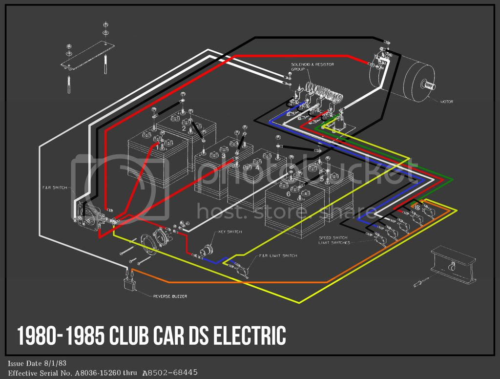 Diagram 1996 Club Car Ds Electric Wiring Diagram Full Version Hd Quality Wiring Diagram Diagrammebag31 Eaglesport It
