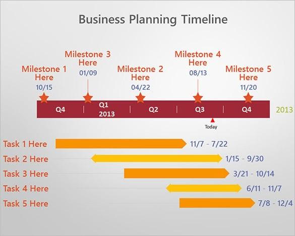 Contoh Format Proposal Business Plan - Yara Spax