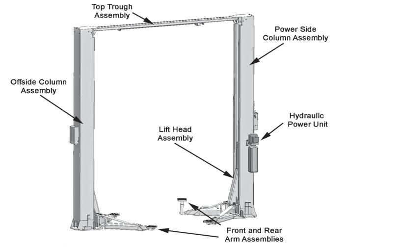 Rotary Car Lift Wiring Diagram