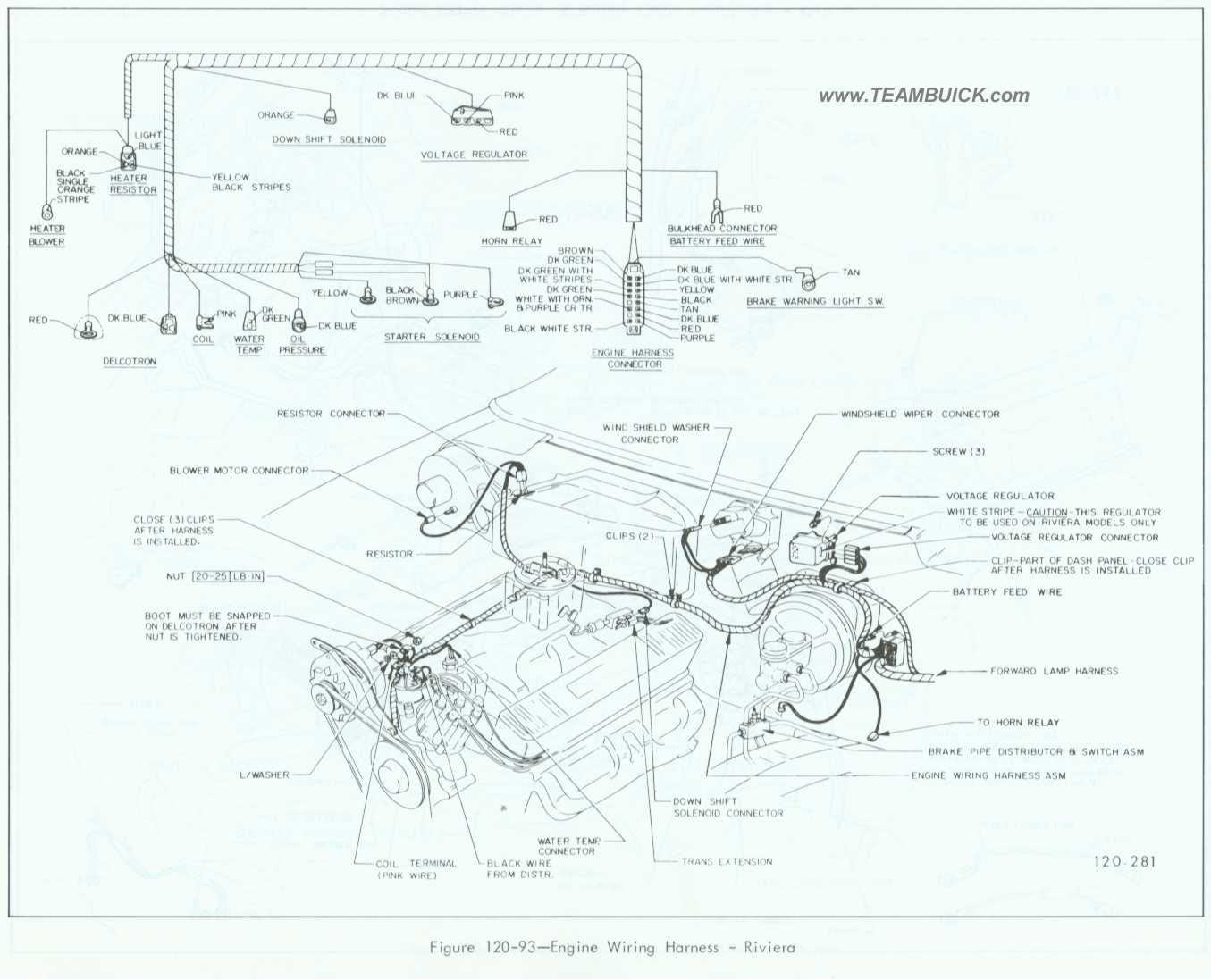 1995 Buick Riviera Engine Diagram Wiring Diagram Active B Active B Bujinkan It