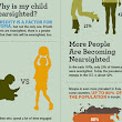 Infographic: What You Should Know If Your Child Is Nearsighted