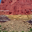 Grand Canyon Actually Disproves Noah's Flood Story