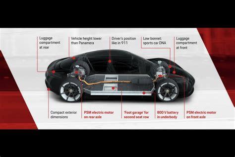 electric porsche taycan tech details revealed car