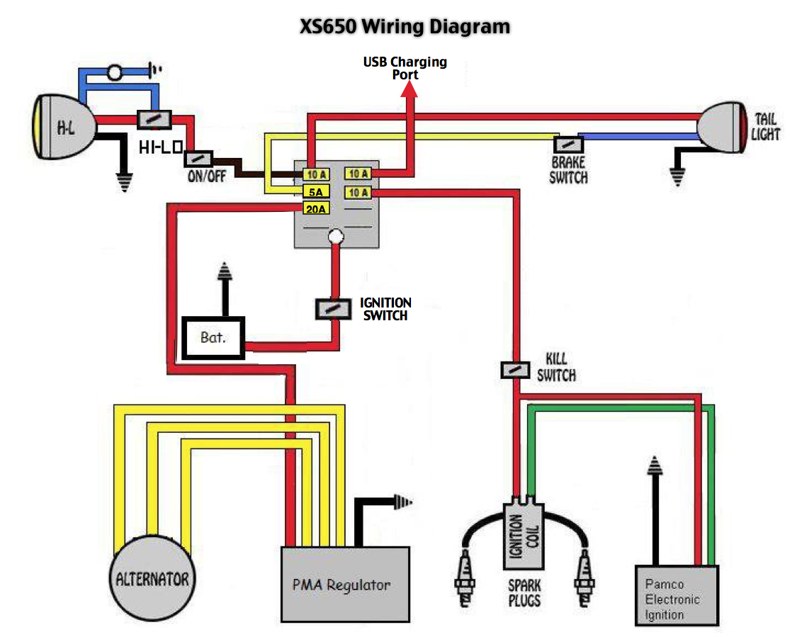 Basic Ignition Wiring Diagram For Harley Davidson - Wiring ... on