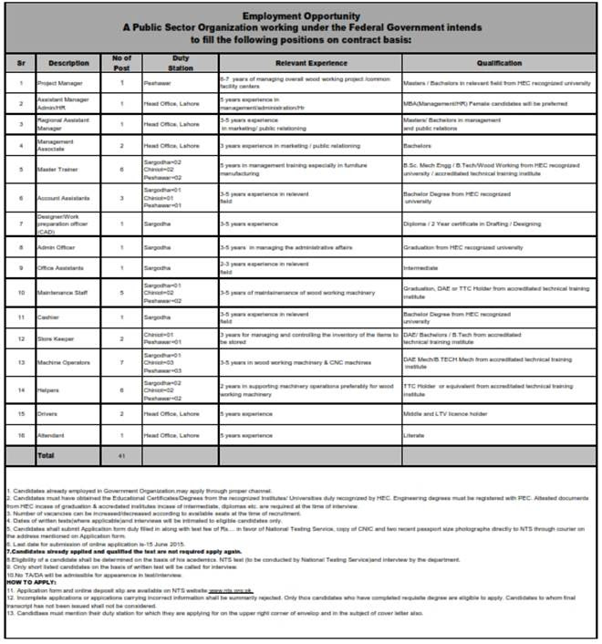 Public Sector Organization Jobs 2016 Application Form Of