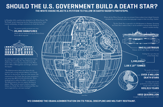 Should the U.S. Government Build a Death Star?