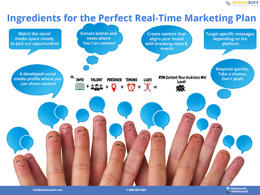 Harness the Power of Real Time Marketing | Mimosa Soft