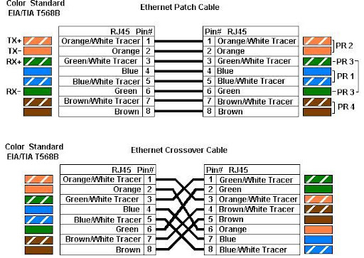 cat6 wiring diagram color codes  2000 buick regal window