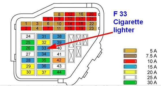 Audi A3 Fuse Box Cigarette Lighter