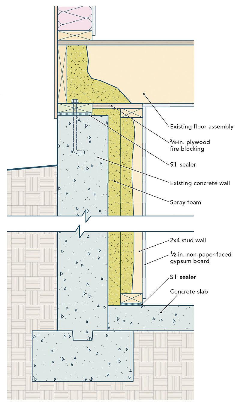 Rigid Insulation Basement Walls Modern Design