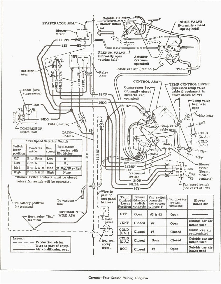 67 Camaro Windshield Wiper Wiring Diagram