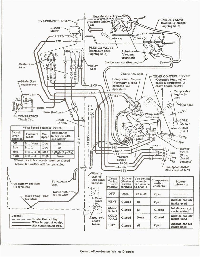 7e61 1969 Camaro Wiring Diagram Temperature Wiring Library