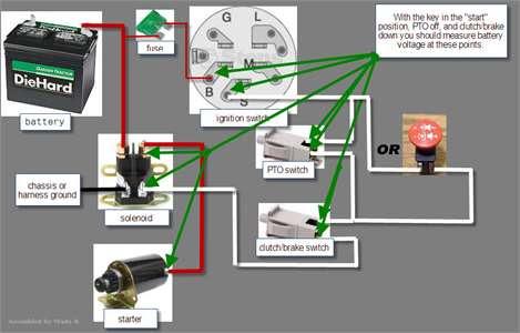 Mtd Riding Lawn Mower Wiring Diagram, Craftsman Lawn Tractor Solenoid Wiring Diagram