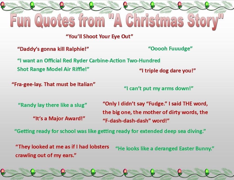 Top 10 Christmas Movie Quotes. QuotesGram