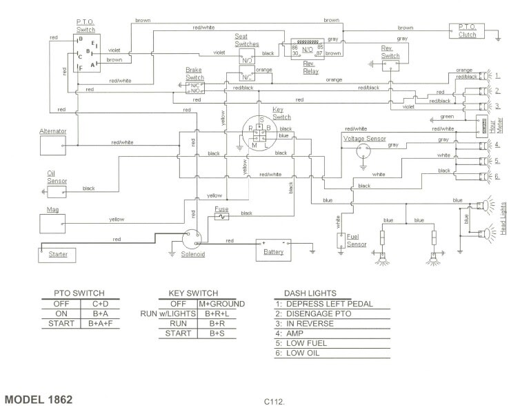 Cub Cadet 1811 Wiring Diagram from lh3.googleusercontent.com