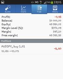 Forex margin balance vs account balance