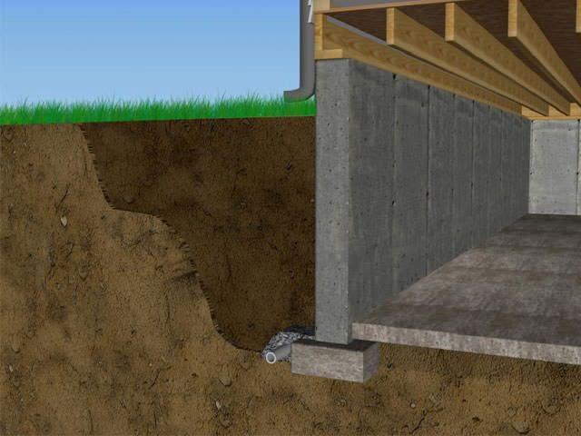 foundation soil lg