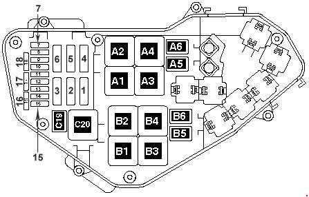 Volkswagen Toured 2005 2010 Fuse Box Diagram Auto Genius