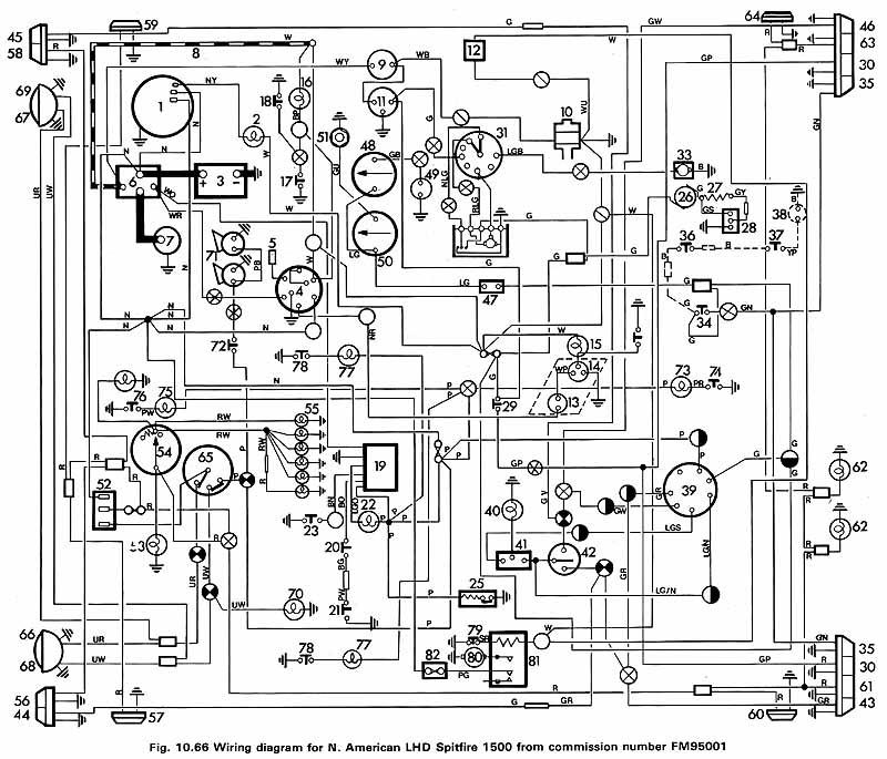 Diagram 1970 Triumph Spitfire Wiring Diagram Full Version Hd Quality Wiring Diagram Wiringsvcx18 Locandadossello It