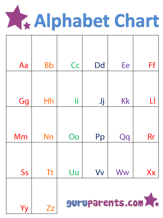 Ambitious image for printable alphabet chart