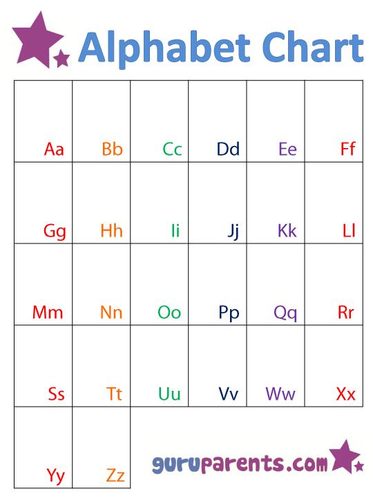 Stupendous image inside printable alphabet chart