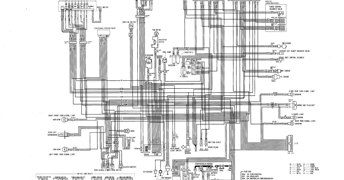 Vtx 1800 Wiring Diagram from lh3.googleusercontent.com