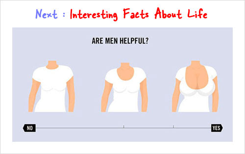 www.funnyworm.com/images/aimage-interesting-facts-about-life.jpg