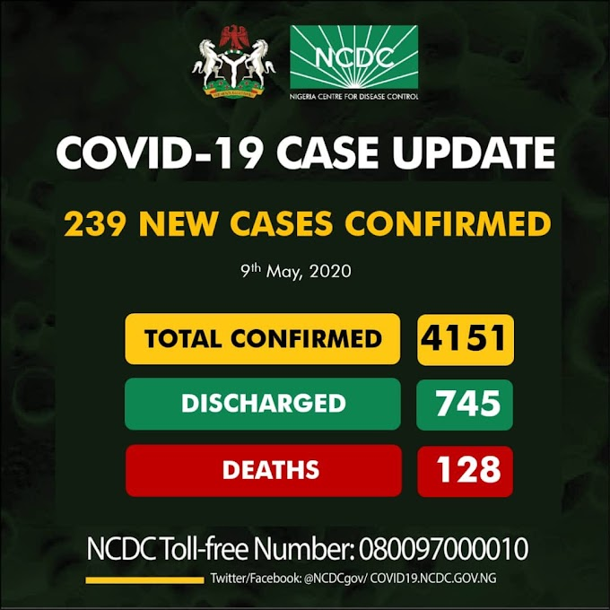 239 new cases of Coronavirus recorded in Nigeria