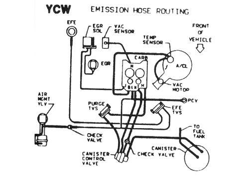 85 S10 Wiring Diagram : 1985 Gmc S15 Chevy S10 Wiring