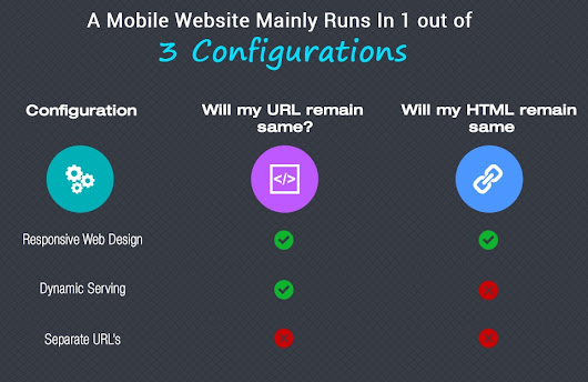 Infographic: Mobile SEO Tips To Help You Survive The Coming Google Mopocalypse