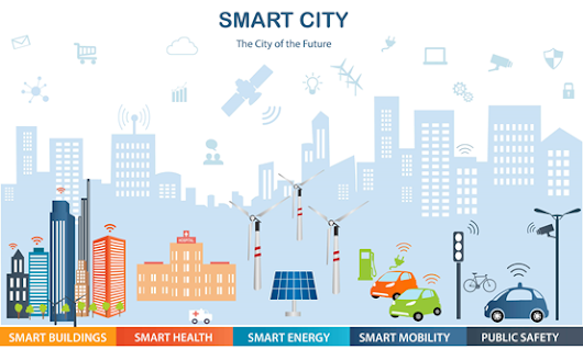 The Final Selection of the 100 Smart Cities in India